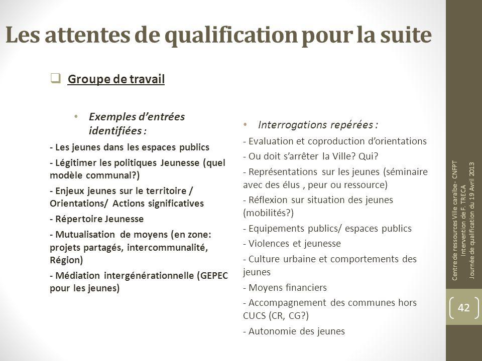 Centre de ressources Ville caraïbe - CNFPT Intervention de F. TRECA Journée de qualification du 19 Avril 2013 42 Groupe de travail Exemples dentrées i