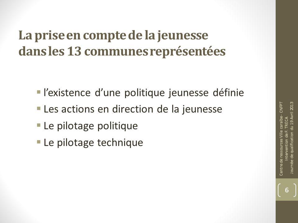 La prise en compte de la jeunesse dans les 13 communes représentées lexistence dune politique jeunesse définie Les actions en direction de la jeunesse