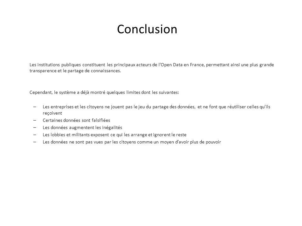 Notes et références Références: 1 http://www.janua.fr/doc/OpenData-BM.pdfhttp://www.janua.fr/doc/OpenData-BM.pdf 2 http://www.janua.fr/doc/OpenData-BM.pdfhttp://www.janua.fr/doc/OpenData-BM.pdf 3 http://www.data.gouv.fr/Producteurshttp://www.data.gouv.fr/Producteurs Autres sources: http://fr.wikipedia.org/wiki/Donn%C3%A9es_ouvertes http://pro.01net.com/editorial/558426/les-acteurs-economiques-se-mobilisent-pour-l-open-data/ http://www.etalab.gouv.fr/pages/Qui_sommes_nous_-5883786.html Travail réalisé par Victoria Roussel