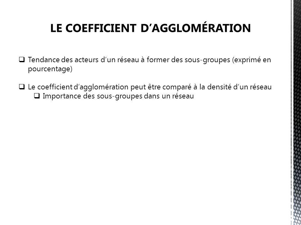 Tendance des acteurs dun réseau à former des sous-groupes (exprimé en pourcentage) Le coefficient dagglomération peut être comparé à la densité dun réseau Importance des sous-groupes dans un réseau