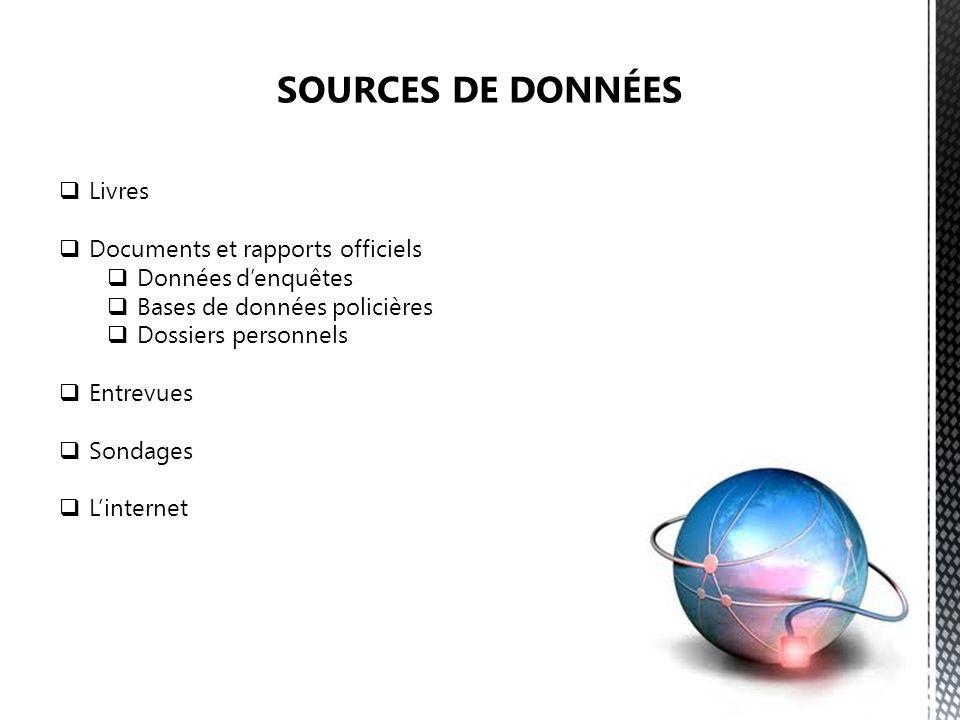 Livres Documents et rapports officiels Données denquêtes Bases de données policières Dossiers personnels Entrevues Sondages Linternet