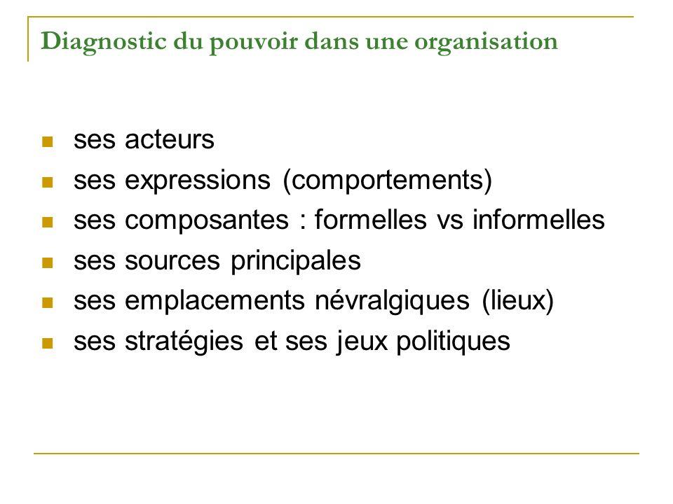 Diagnostic du pouvoir dans une organisation ses acteurs ses expressions (comportements) ses composantes : formelles vs informelles ses sources princip