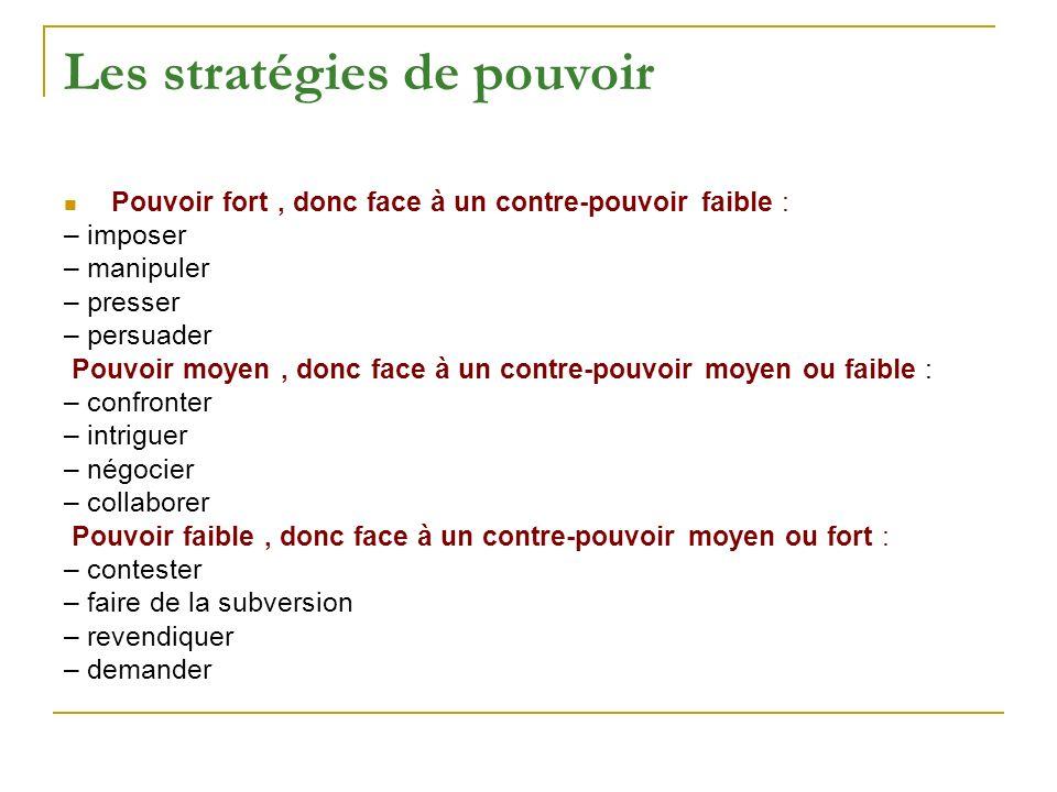 Les stratégies de pouvoir Pouvoir fort, donc face à un contre-pouvoir faible : – imposer – manipuler – presser – persuader Pouvoir moyen, donc face à