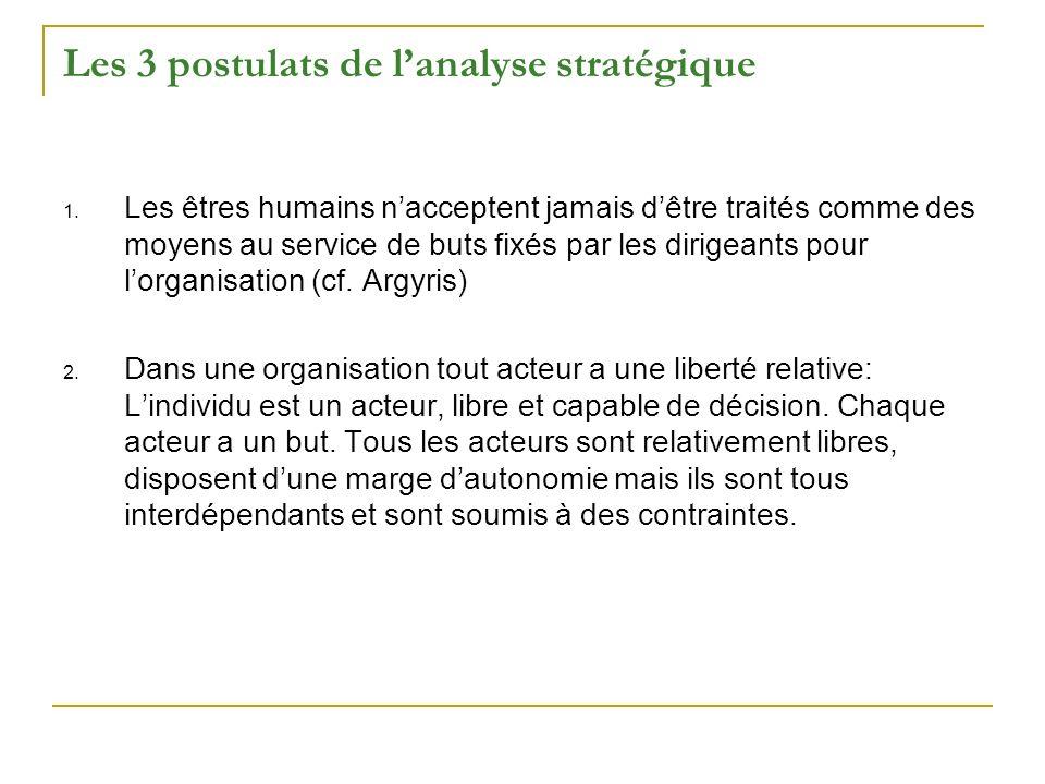 Les 3 postulats de lanalyse stratégique 1. Les êtres humains nacceptent jamais dêtre traités comme des moyens au service de buts fixés par les dirigea