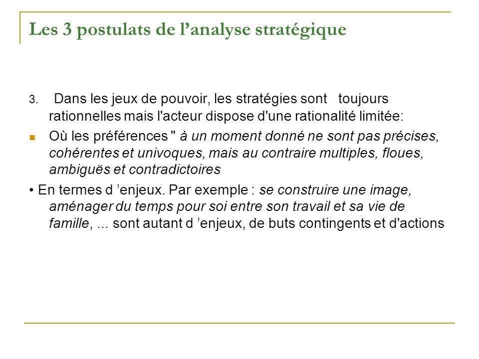 Les 3 postulats de lanalyse stratégique 3. Dans les jeux de pouvoir, les stratégies sont toujours rationnelles mais l'acteur dispose d'une rationalité