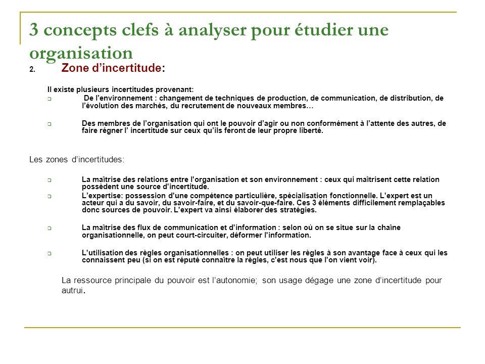 3 concepts clefs à analyser pour étudier une organisation 2. Zone dincertitude: Il existe plusieurs incertitudes provenant: De lenvironnement : change