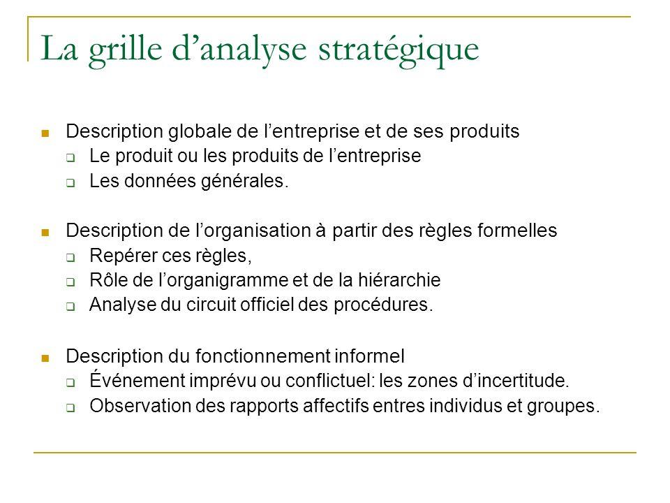 La grille danalyse stratégique Description globale de lentreprise et de ses produits Le produit ou les produits de lentreprise Les données générales.
