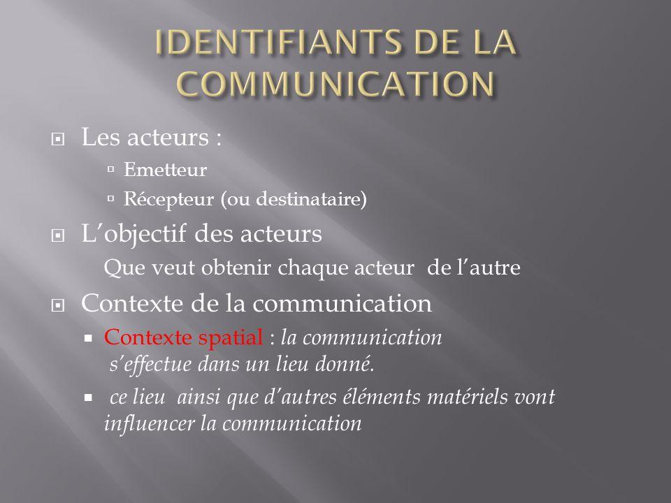 Les acteurs : Emetteur Récepteur (ou destinataire) Lobjectif des acteurs Que veut obtenir chaque acteur de lautre Contexte de la communication Context