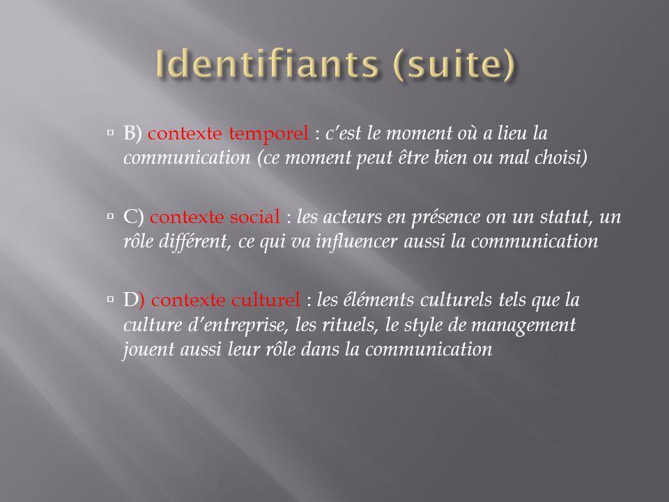 B) contexte temporel : cest le moment où a lieu la communication (ce moment peut être bien ou mal choisi) C) contexte social : les acteurs en présence