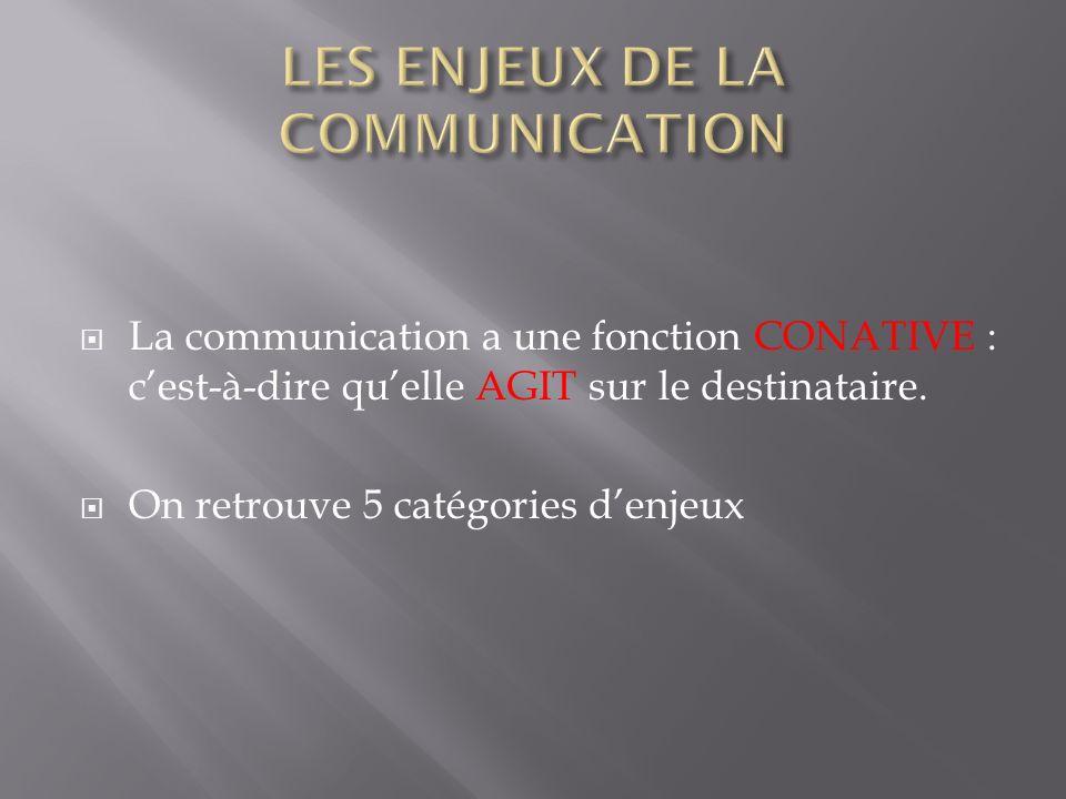 La communication a une fonction CONATIVE : cest-à-dire quelle AGIT sur le destinataire. On retrouve 5 catégories denjeux