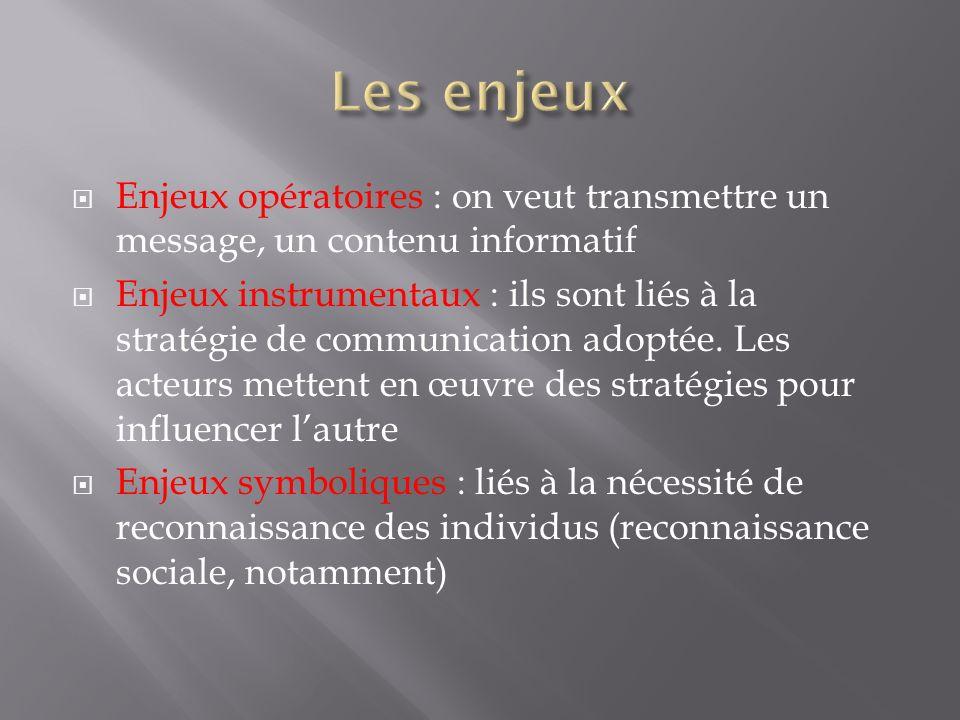 Enjeux opératoires : on veut transmettre un message, un contenu informatif Enjeux instrumentaux : ils sont liés à la stratégie de communication adopté