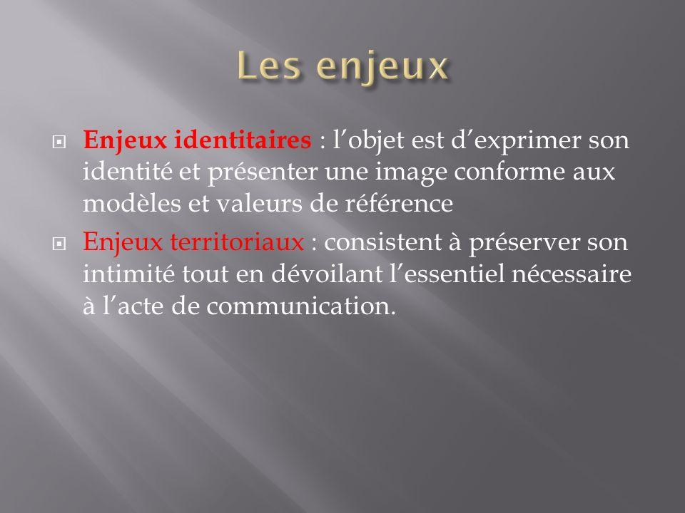 Enjeux identitaires : lobjet est dexprimer son identité et présenter une image conforme aux modèles et valeurs de référence Enjeux territoriaux : cons