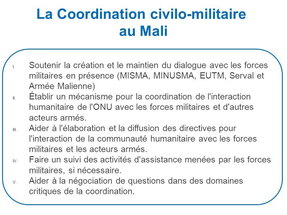 Les structures UN-CMCoord au Mali OCHA CMCoord Bamako OCHA HAO Mopti OCHA HAO Tombouctou OCHA HAO Kayes OCHA HAO Gao OCHA HAO Kidal Les HAO sont: Les représentants/conseillers CMCoord dans leur zone dopération En charge de collecter les informations pertinentes relatives à la coordination civilo-militaire dans la zone; En charge de mettre en place des cellules de coordination (si pertinent et nécessaire dans la zone dopération) ?