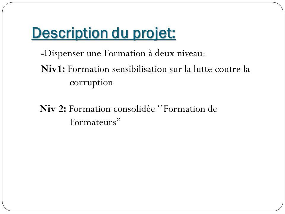 Description du projet: - Dispenser une Formation à deux niveau: Niv1: Formation sensibilisation sur la lutte contre la corruption Niv 2: Formation consolidée Formation de Formateurs