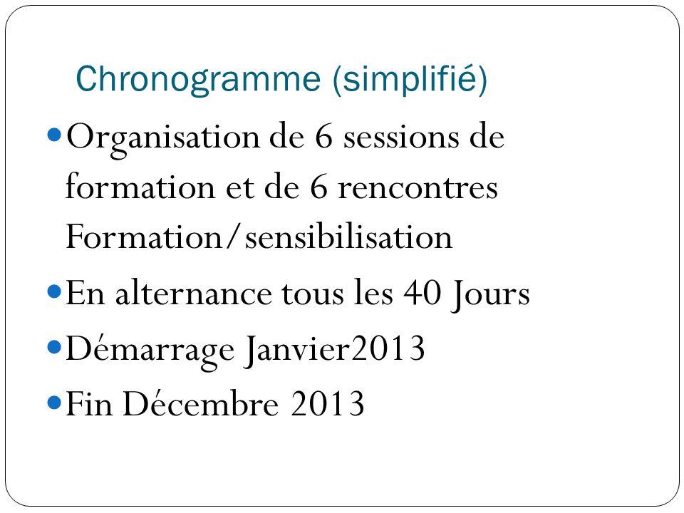 Chronogramme (simplifié) Organisation de 6 sessions de formation et de 6 rencontres Formation/sensibilisation En alternance tous les 40 Jours Démarrage Janvier2013 Fin Décembre 2013