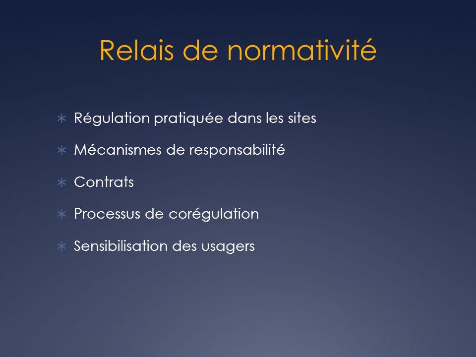 Relais de normativité Régulation pratiquée dans les sites Mécanismes de responsabilité Contrats Processus de corégulation Sensibilisation des usagers