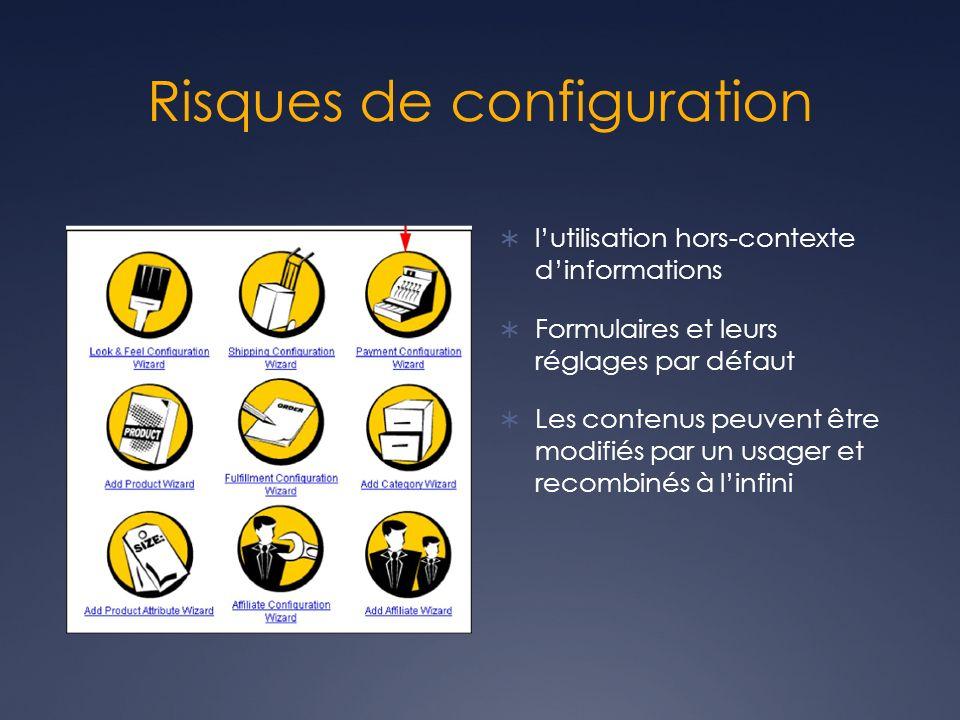Risques de configuration lutilisation hors-contexte dinformations Formulaires et leurs réglages par défaut Les contenus peuvent être modifiés par un usager et recombinés à linfini