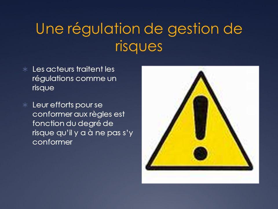 Une régulation de gestion de risques Les acteurs traitent les régulations comme un risque Leur efforts pour se conformer aux règles est fonction du degré de risque quil y a à ne pas sy conformer