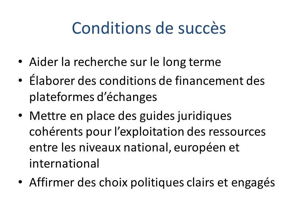 Conditions de succès Aider la recherche sur le long terme Élaborer des conditions de financement des plateformes déchanges Mettre en place des guides