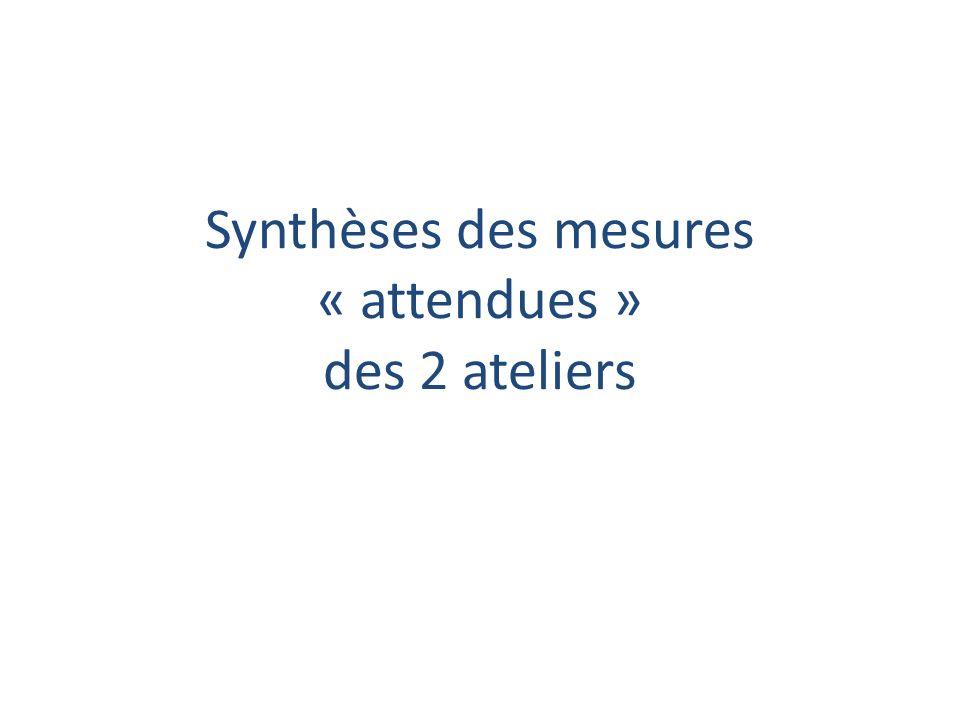 Synthèses des mesures « attendues » des 2 ateliers
