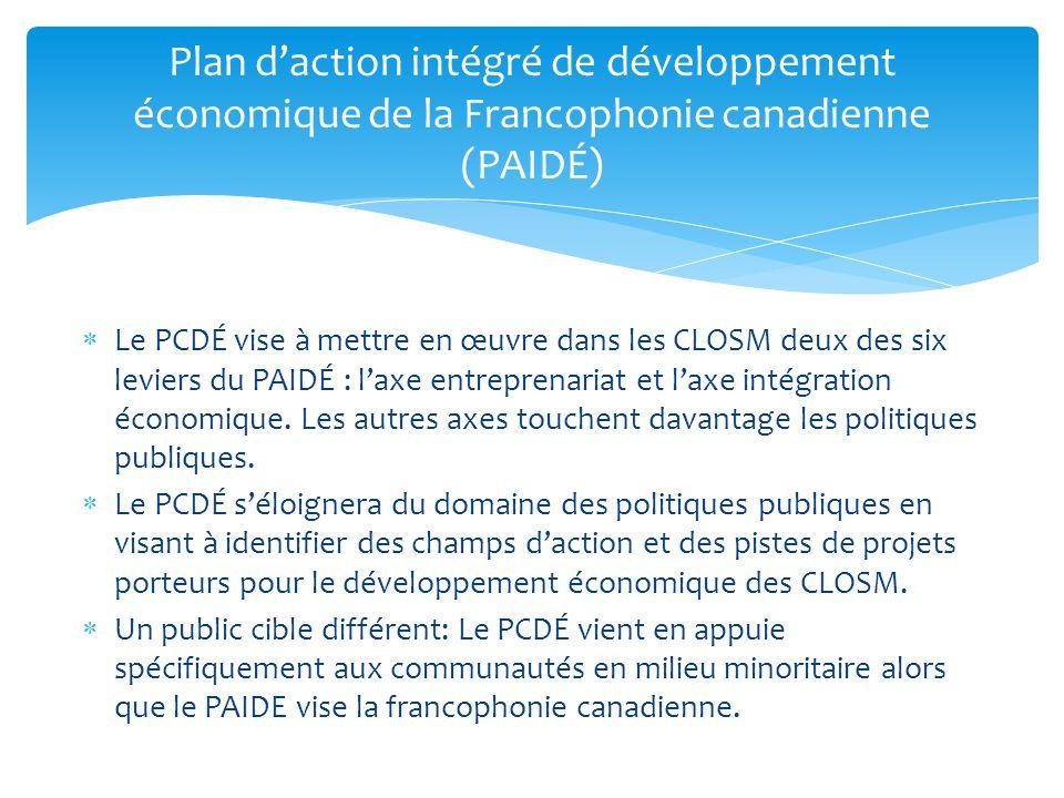 Le PCDÉ vise à mettre en œuvre dans les CLOSM deux des six leviers du PAIDÉ : laxe entreprenariat et laxe intégration économique. Les autres axes touc