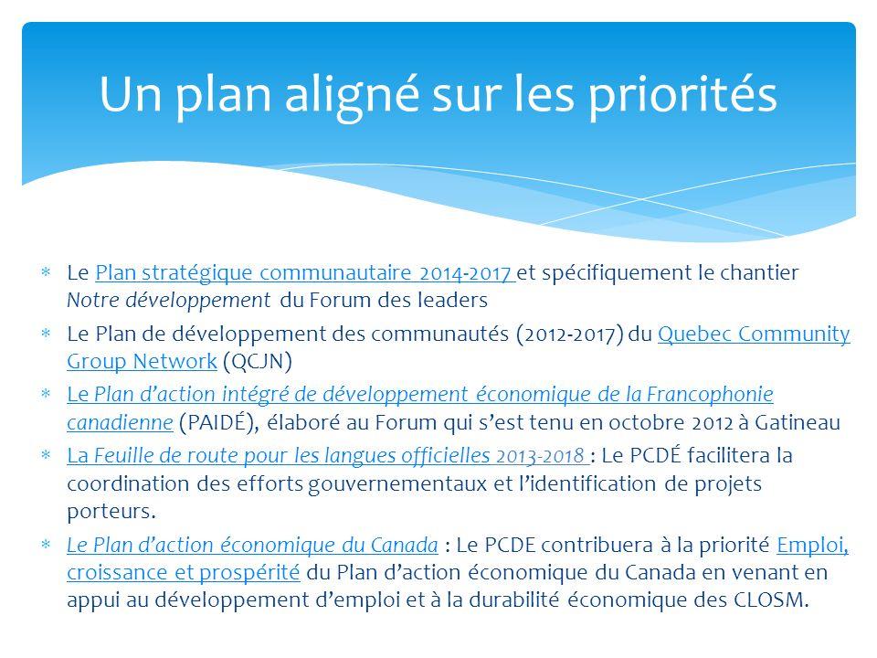 Le Plan stratégique communautaire 2014-2017 et spécifiquement le chantier Notre développement du Forum des leadersPlan stratégique communautaire 2014-