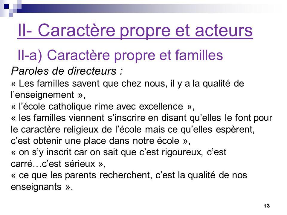 II- Caractère propre et acteurs II-a) Caractère propre et familles Paroles de directeurs : « Les familles savent que chez nous, il y a la qualité de l