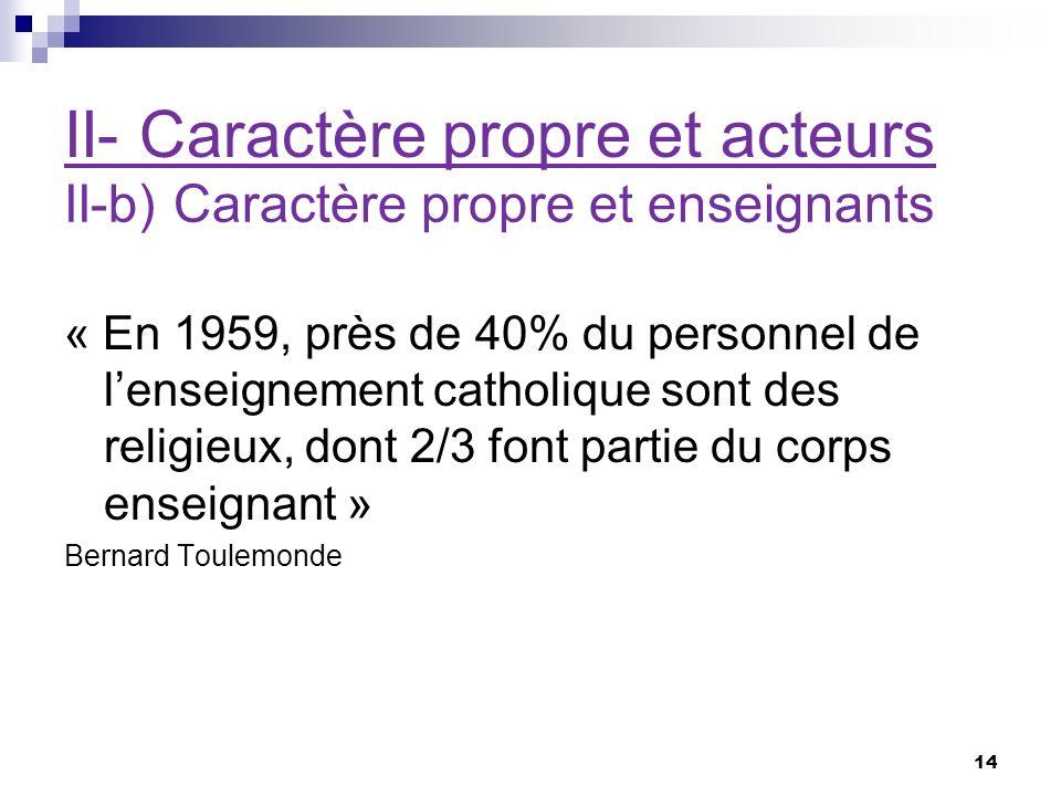 II- Caractère propre et acteurs « En 1959, près de 40% du personnel de lenseignement catholique sont des religieux, dont 2/3 font partie du corps enseignant » Bernard Toulemonde 14 II-b) Caractère propre et enseignants