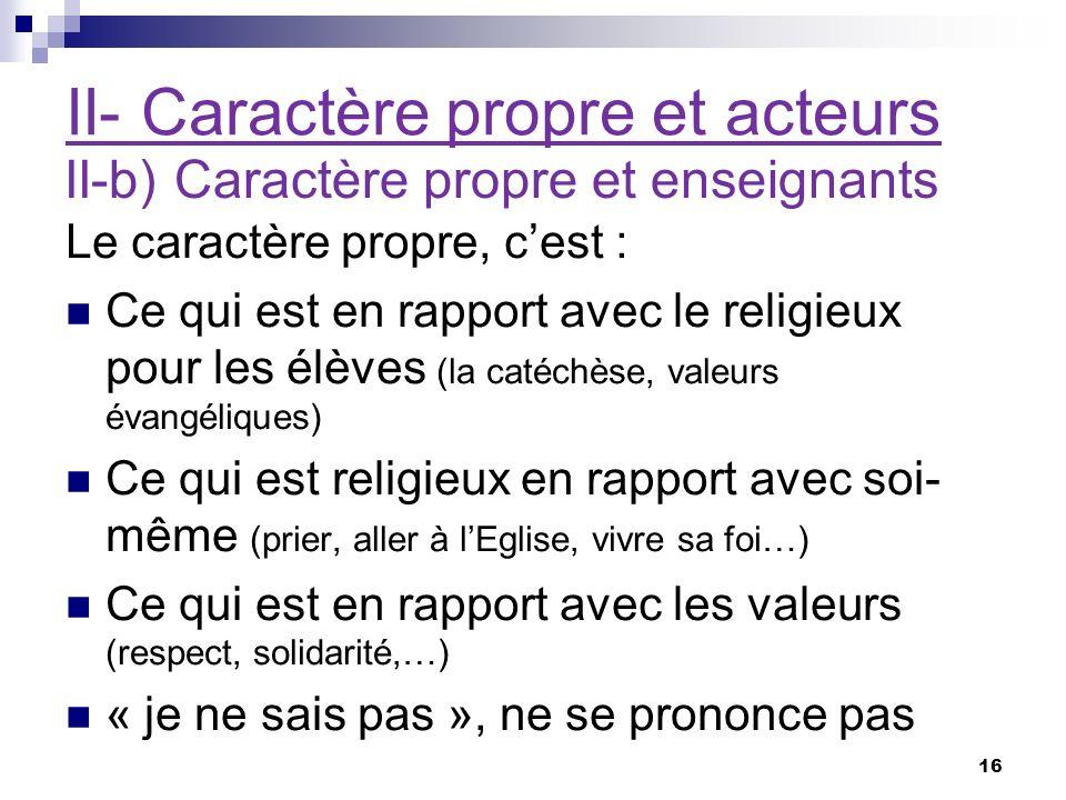 II- Caractère propre et acteurs Le caractère propre, cest : Ce qui est en rapport avec le religieux pour les élèves (la catéchèse, valeurs évangéliques) Ce qui est religieux en rapport avec soi- même (prier, aller à lEglise, vivre sa foi…) Ce qui est en rapport avec les valeurs (respect, solidarité,…) « je ne sais pas », ne se prononce pas 16 II-b) Caractère propre et enseignants