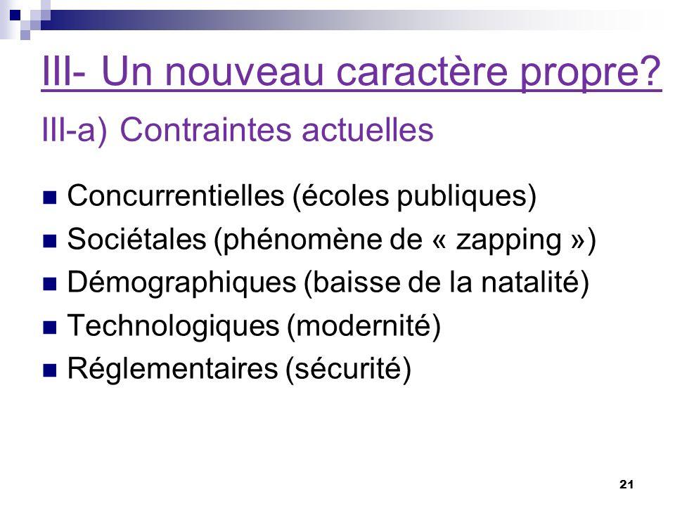 III- Un nouveau caractère propre? III-a) Contraintes actuelles Concurrentielles (écoles publiques) Sociétales (phénomène de « zapping ») Démographique