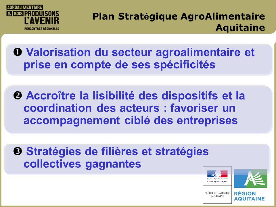 Valorisation du secteur agroalimentaire et prise en compte de ses spécificités Accroître la lisibilité des dispositifs et la coordination des acteurs