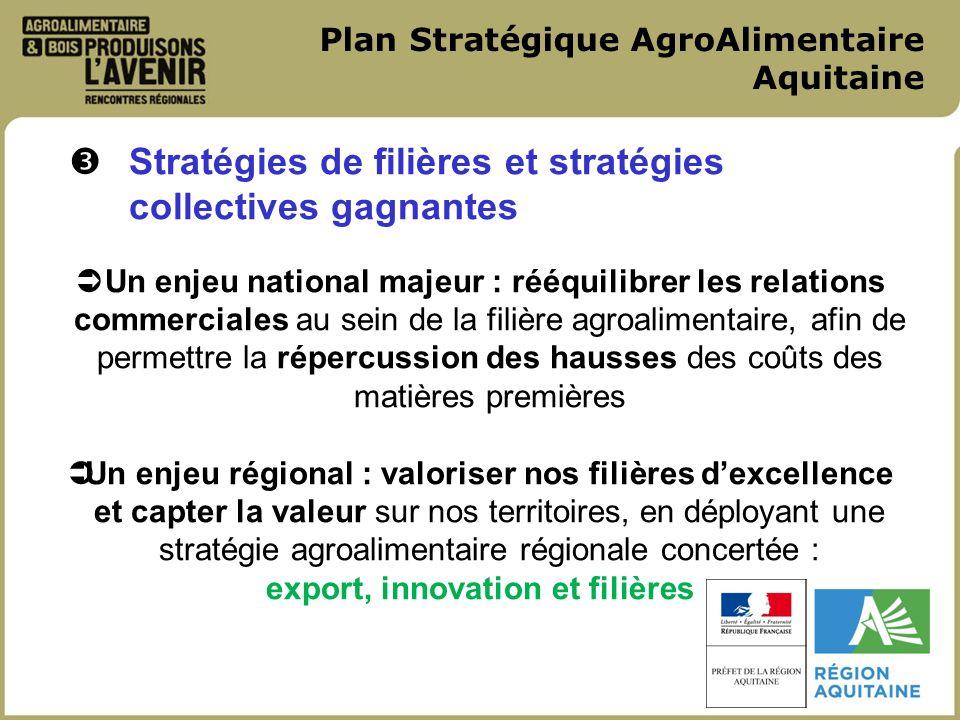 Plan Stratégique AgroAlimentaire Aquitaine Stratégies de filières et stratégies collectives gagnantes Un enjeu national majeur : rééquilibrer les rela