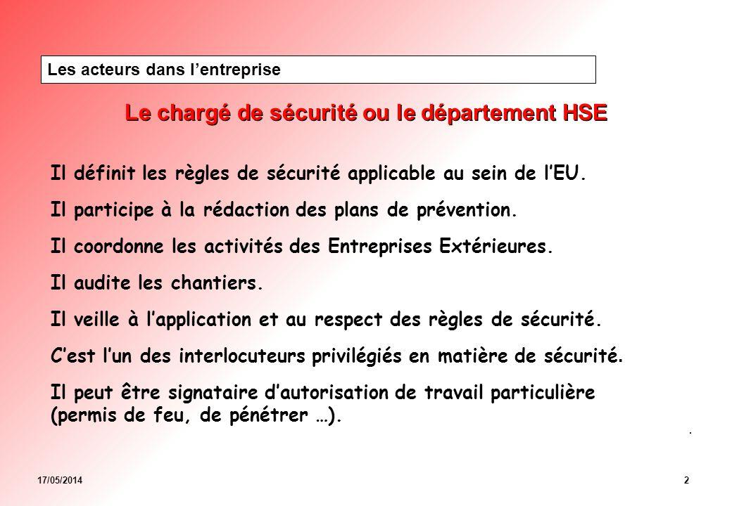 17/05/20142 Le chargé de sécurité ou le département HSE Il définit les règles de sécurité applicable au sein de lEU.