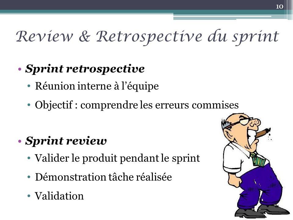 Review & Retrospective du sprint Sprint retrospective Réunion interne à léquipe Objectif : comprendre les erreurs commises Sprint review Valider le pr