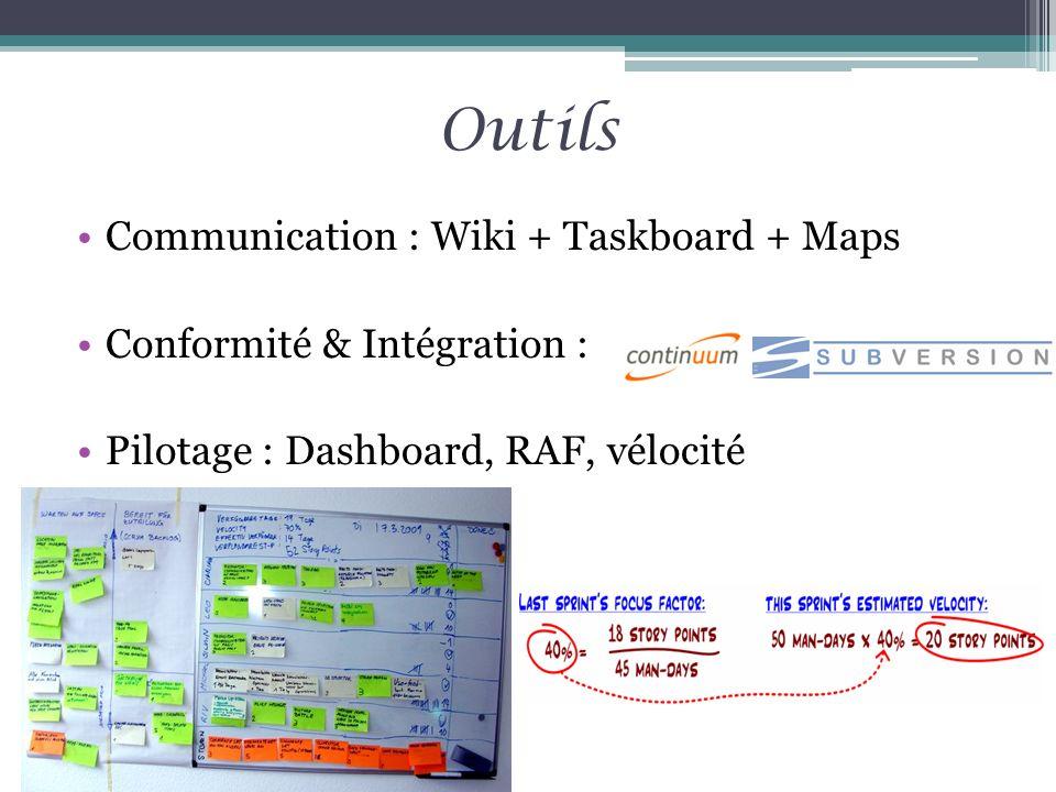 Communication : Wiki + Taskboard + Maps Conformité & Intégration : Pilotage : Dashboard, RAF, vélocité