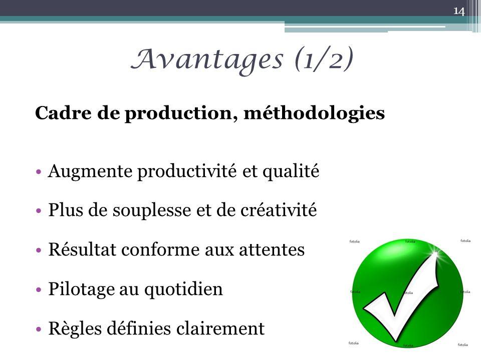 Avantages (1/2) Cadre de production, méthodologies Augmente productivité et qualité Plus de souplesse et de créativité Résultat conforme aux attentes