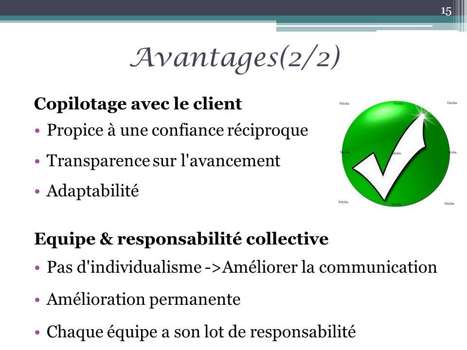 Avantages(2/2) Copilotage avec le client Propice à une confiance réciproque Transparence sur l'avancement Adaptabilité Equipe & responsabilité collect