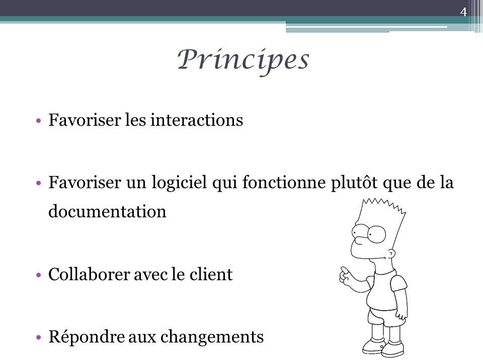 Principes Favoriser les interactions Favoriser un logiciel qui fonctionne plutôt que de la documentation Collaborer avec le client Répondre aux change