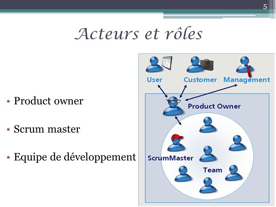 Acteurs et rôles Product owner Scrum master Equipe de développement 5