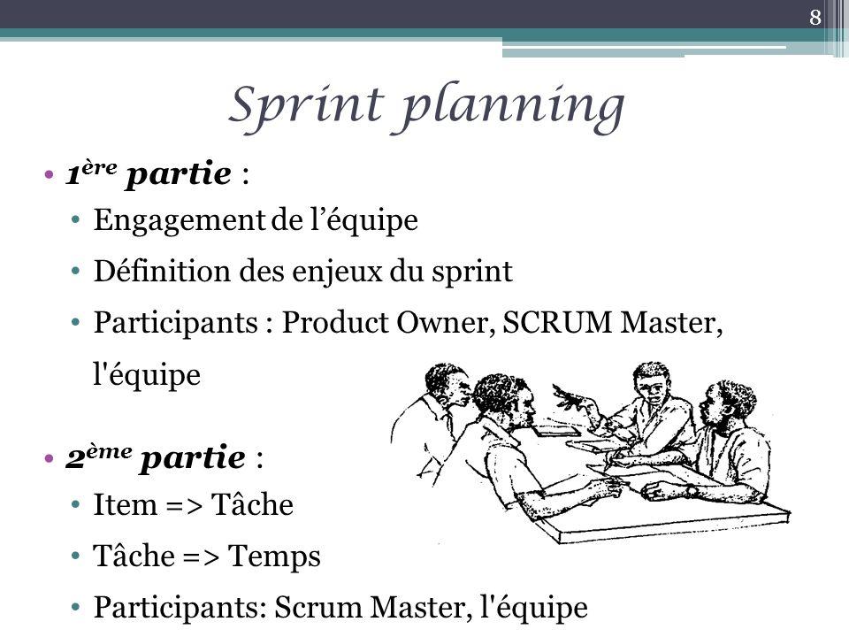 Daily scrum Chaque jour : <= 15mn Participants : léquipe, Product Owner, le Scrum Master + les autres Objectif : synchronisation de l équipe 3 questions : Qu est-ce que j ai fait hier .
