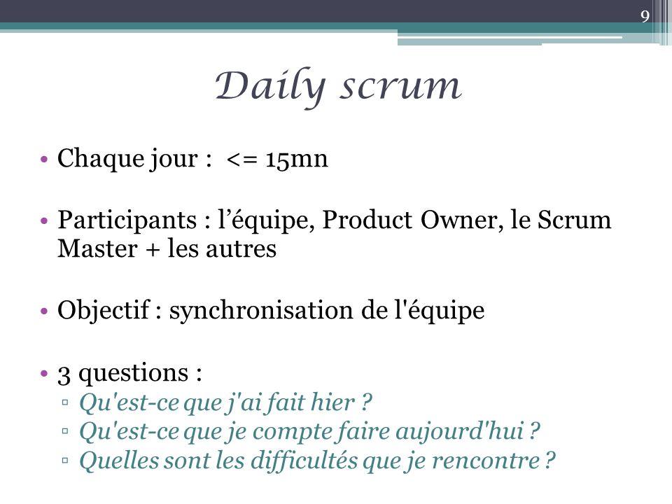 Daily scrum Chaque jour : <= 15mn Participants : léquipe, Product Owner, le Scrum Master + les autres Objectif : synchronisation de l'équipe 3 questio