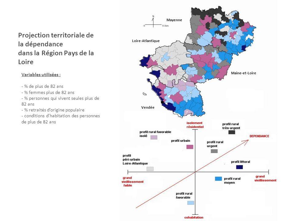 Projection territoriale de la dépendance dans la Région Pays de la Loire Cholet Variables utilisées : - % de plus de 82 ans - % femmes plus de 82 ans - % personnes qui vivent seules plus de 82 ans - % retraités dorigine populaire - conditions dhabitation des personnes de plus de 82 ans Maine-et-Loire Loire-Atlantique Mayenne Vendée