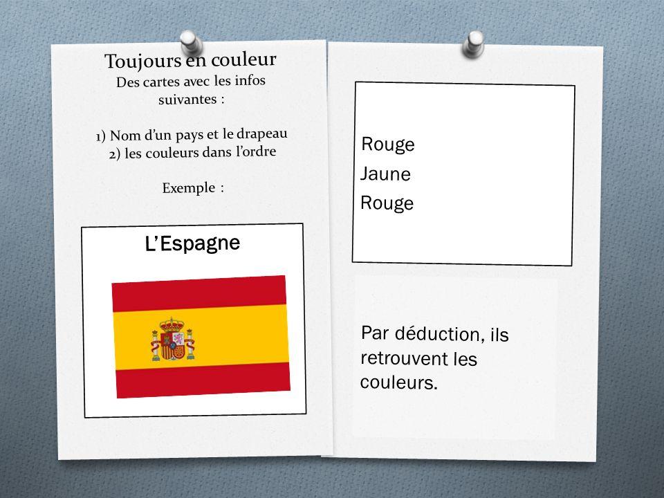 Toujours en couleur Des cartes avec les infos suivantes : 1) Nom dun pays et le drapeau 2) les couleurs dans lordre Exemple : Rouge Jaune Rouge LEspag