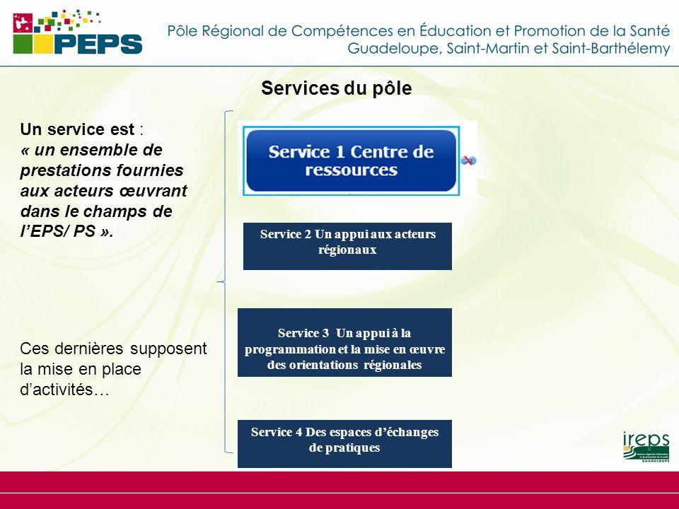Service 2 Un appui aux acteurs régionaux Service 3 Un appui à la programmation et la mise en œuvre des orientations régionales Service 4 Des espaces d