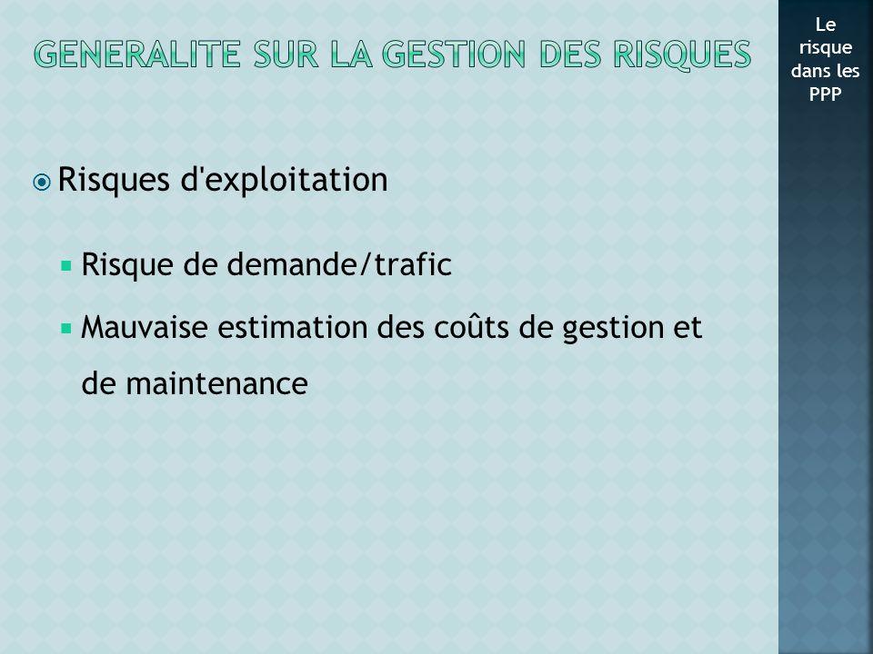 Risques d'exploitation Risque de demande/trafic Mauvaise estimation des coûts de gestion et de maintenance Le risque dans les PPP