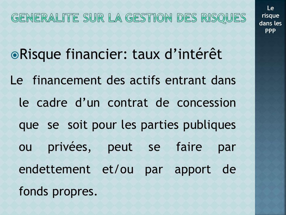 Risque financier: taux dintérêt Le financement des actifs entrant dans le cadre dun contrat de concession que se soit pour les parties publiques ou pr