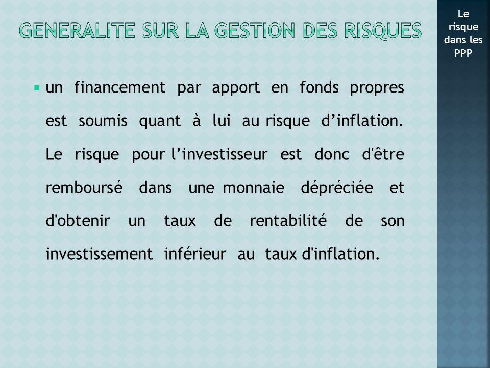 un financement par apport en fonds propres est soumis quant à lui au risque dinflation. Le risque pour linvestisseur est donc d'être remboursé dans un