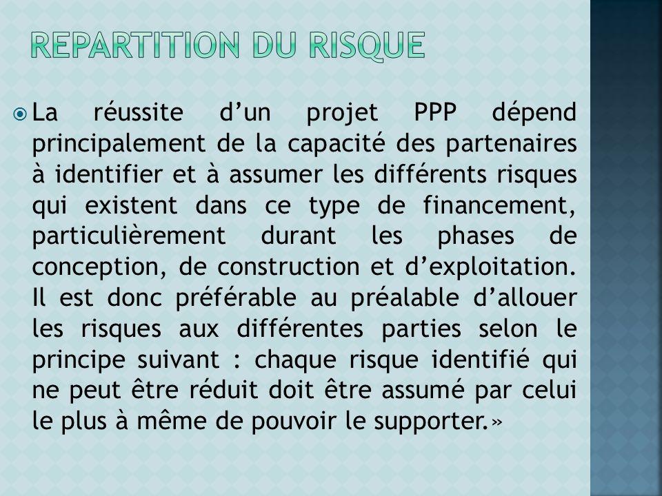 La réussite dun projet PPP dépend principalement de la capacité des partenaires à identifier et à assumer les différents risques qui existent dans ce