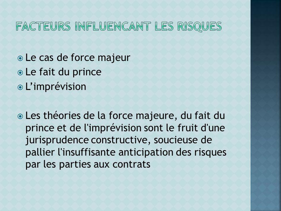 Le cas de force majeur Le fait du prince Limprévision Les théories de la force majeure, du fait du prince et de l'imprévision sont le fruit d'une juri