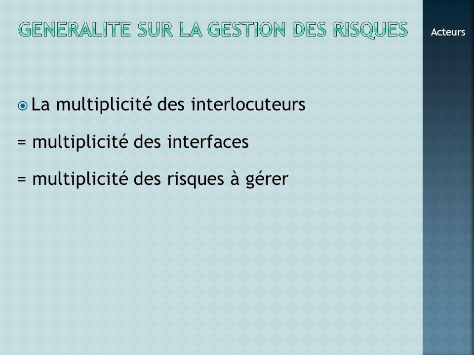 La multiplicité des interlocuteurs = multiplicité des interfaces = multiplicité des risques à gérer Acteurs